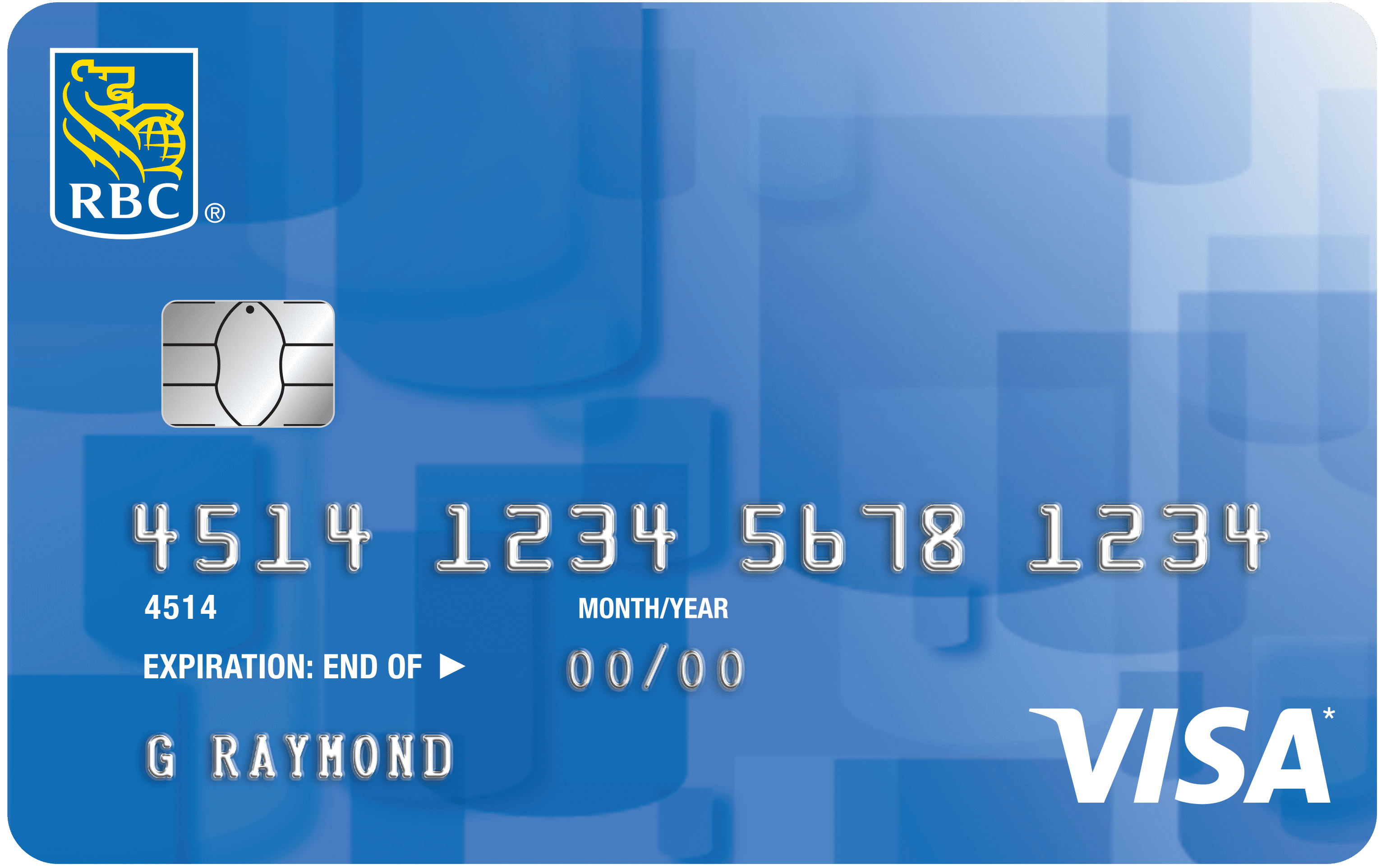 how do you use a Visa gift card 1