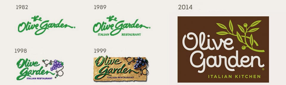 Olive garden check gift card balance gift cards - Where can i use olive garden gift card ...
